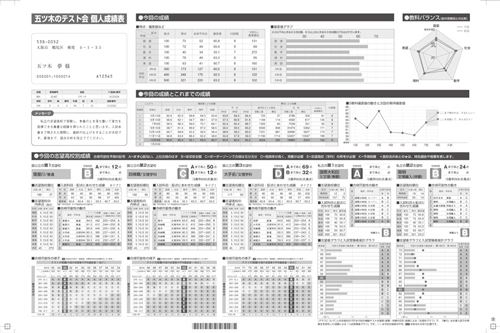 五木 模試 2019